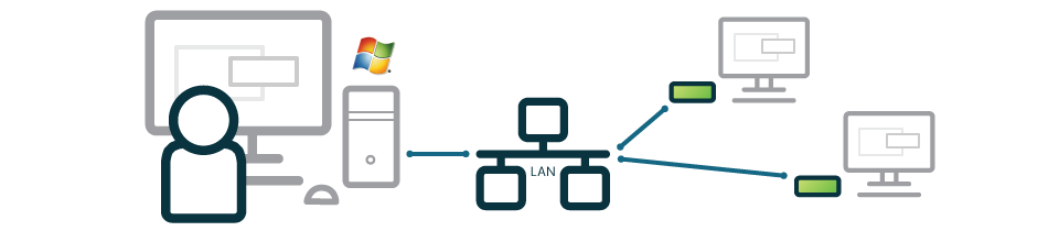 Single-User Access From Multiple Locations