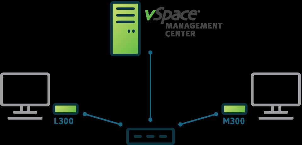 vSpace Management Center for vSpace