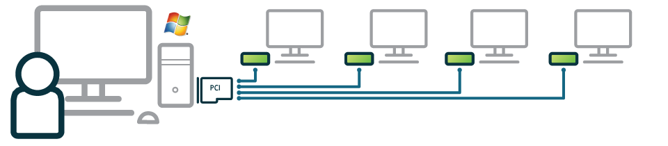 Digital Display Systems