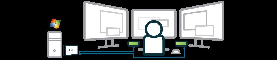 Multi-Monitor Stations
